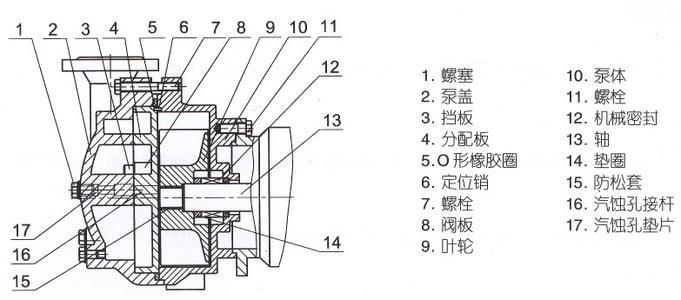 水环真空泵结构图 水环真空结构示意图